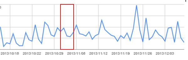 google_crawl