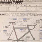 ポジションの悩みをバイオレーサー5000で解消!!